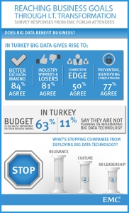 EMC_Forum_Info_338x557_Turkey1