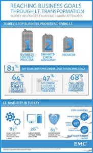 EMC_Forum_Info_338x557_Turkey2