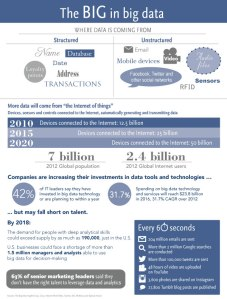 Beyond-the-Hype-Big-Data_infographic_30Apr2013