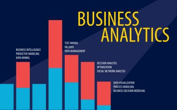 feature_msbapm_businessanalytics